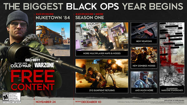 Call of Duty Black Ops Cold War Season 1 Roadmap.