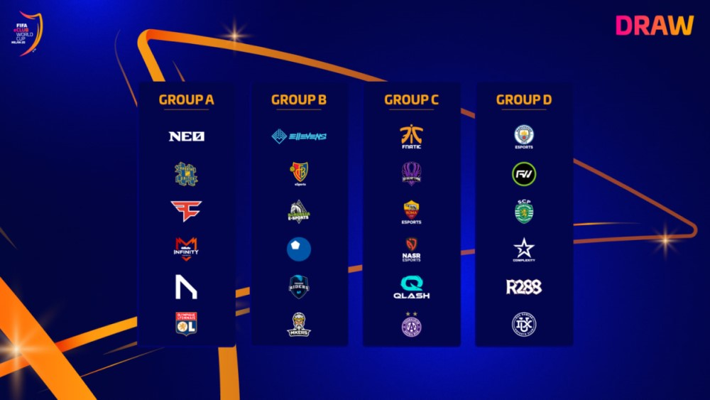 FIFA eClub World Cup 2020 teams and groups