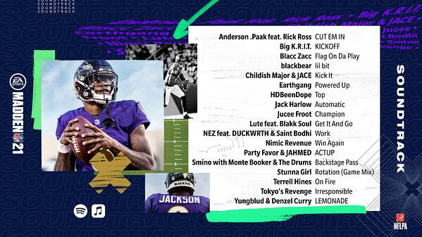 The Madden NFL 21 soundtrack features hip-hop artists like Anderson Paak, Rick Ross, Denzel Curry, Jack Harlow, and more.