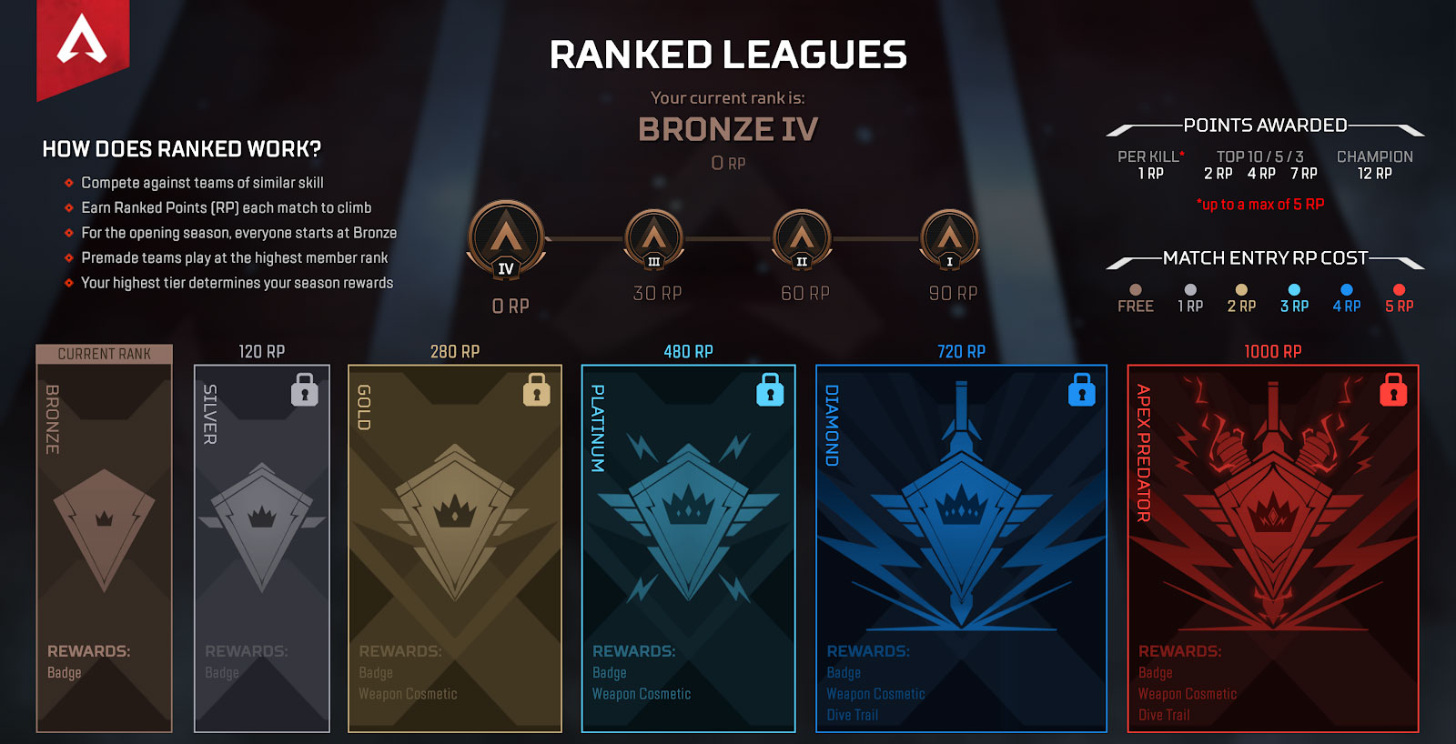 apex-legends-season-2-ranked-leagues