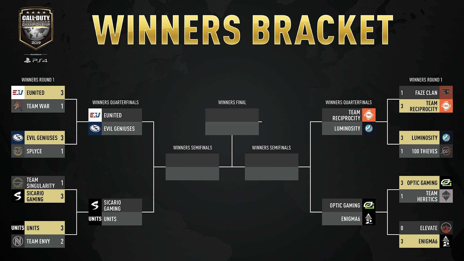 cwl-champs-day-3-winners-bracket